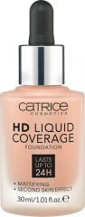 Тональная основа «HD Liquid Coverage Foundation», оттенок 040 Warm Beige